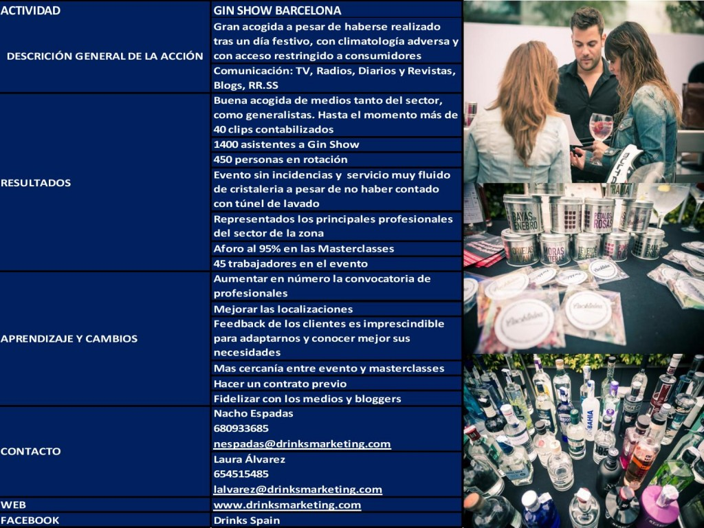 INFORME CLIENTES GIN SHOW BARCELONA 25 JUNIO (1)-page-004